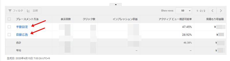 アドセンスレポート画面